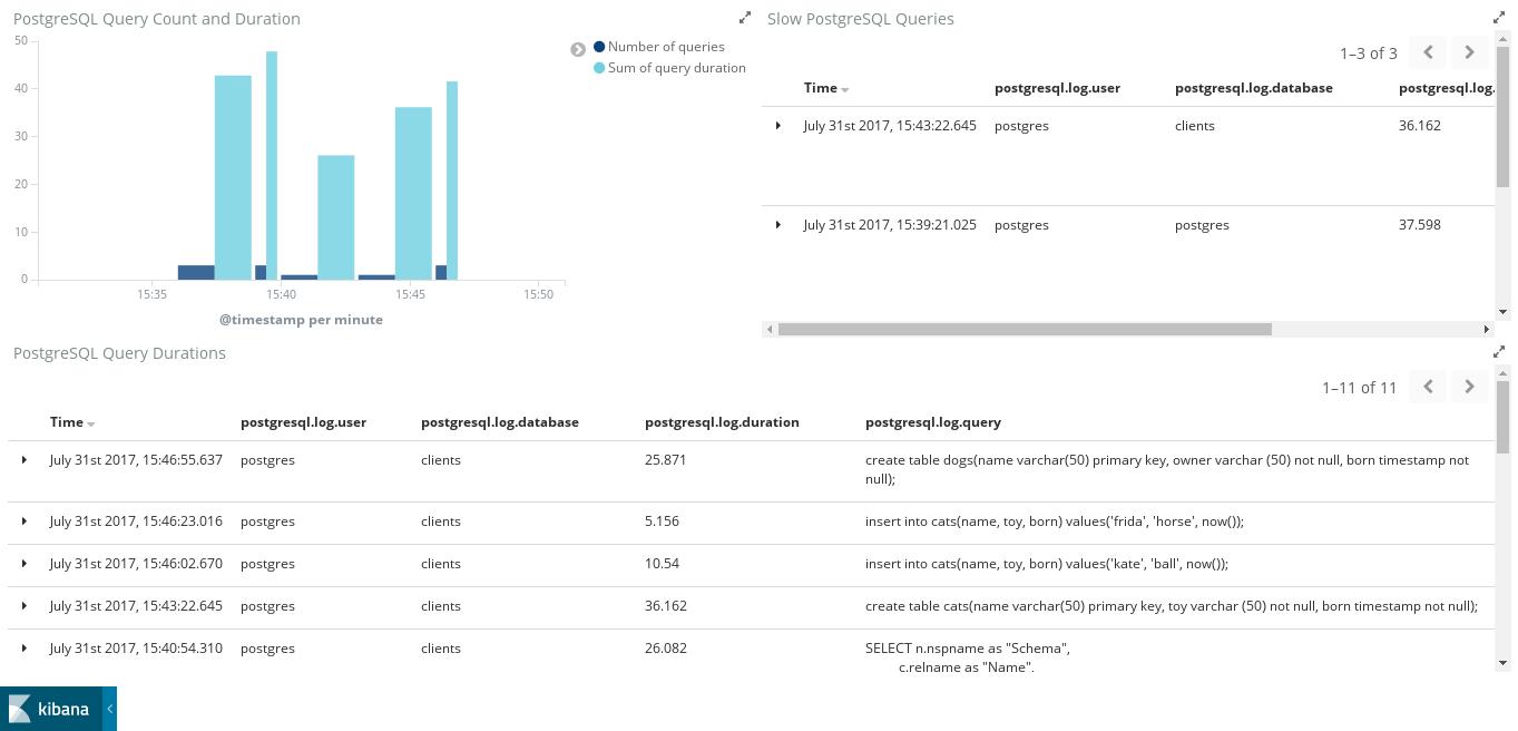 PostgreSQL module | Filebeat Reference [master] | Elastic