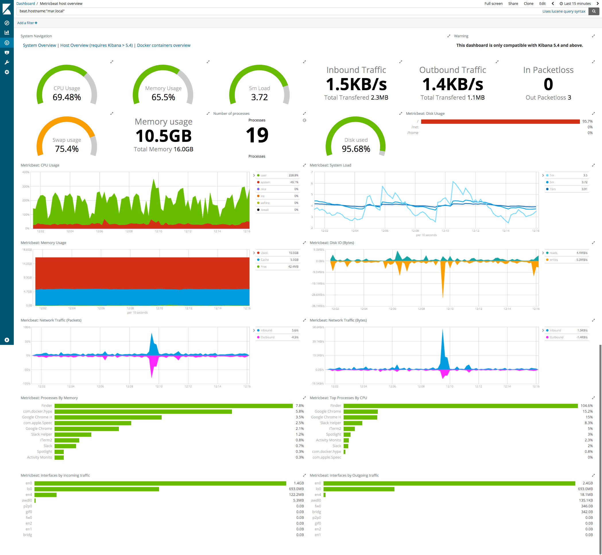 Step 6 View The Sample Kibana Dashboards Metricbeat
