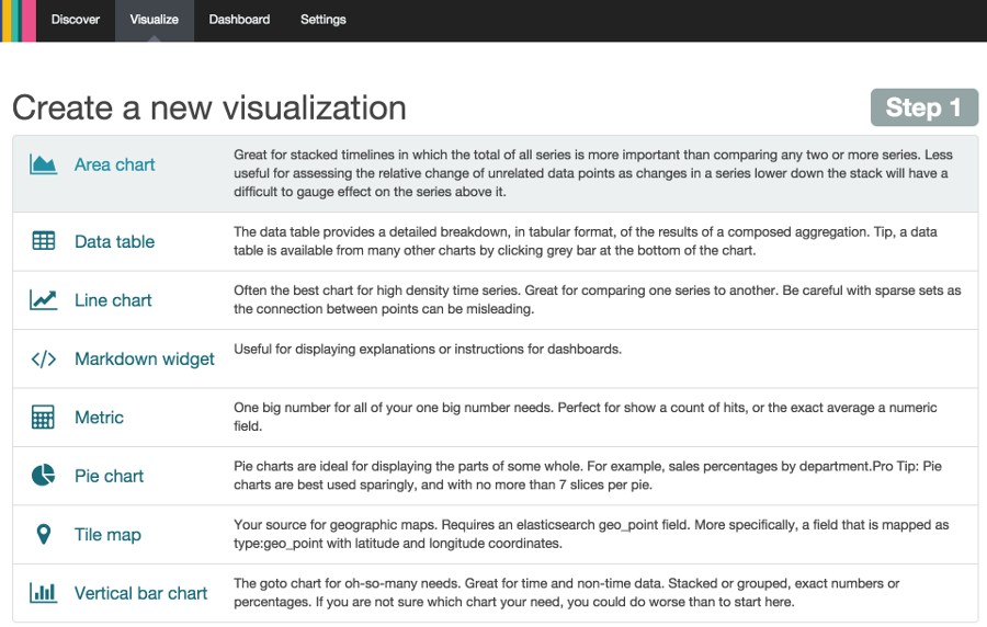 Data Visualization: Beyond Discovery | Kibana User Guide [4 5] | Elastic
