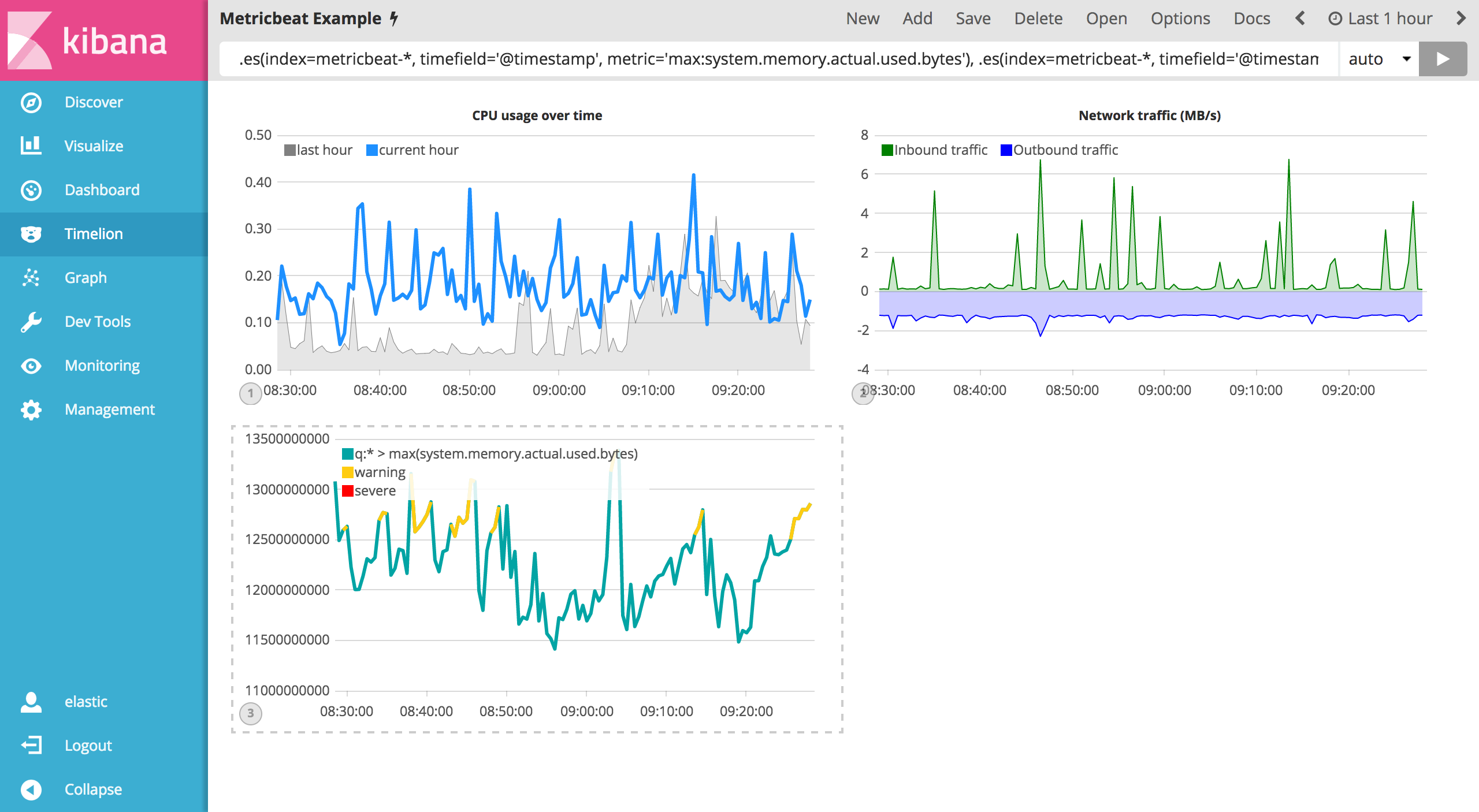 Using conditional logic and tracking trends | Kibana User
