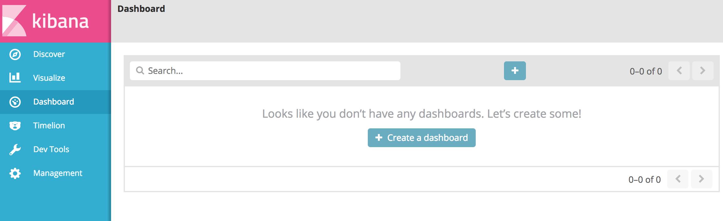 Building a Dashboard | Kibana User Guide [6 0] | Elastic