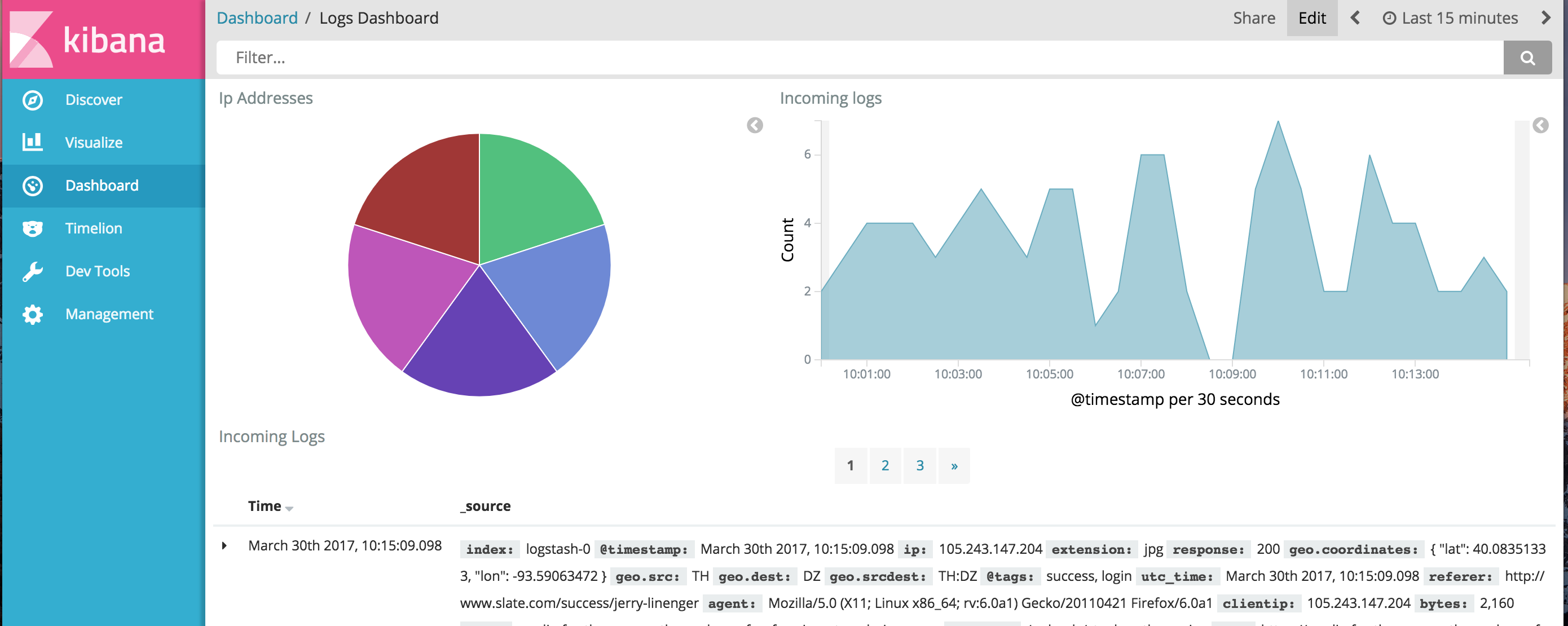 Building a Dashboard | Kibana User Guide [6 0] | Elastic