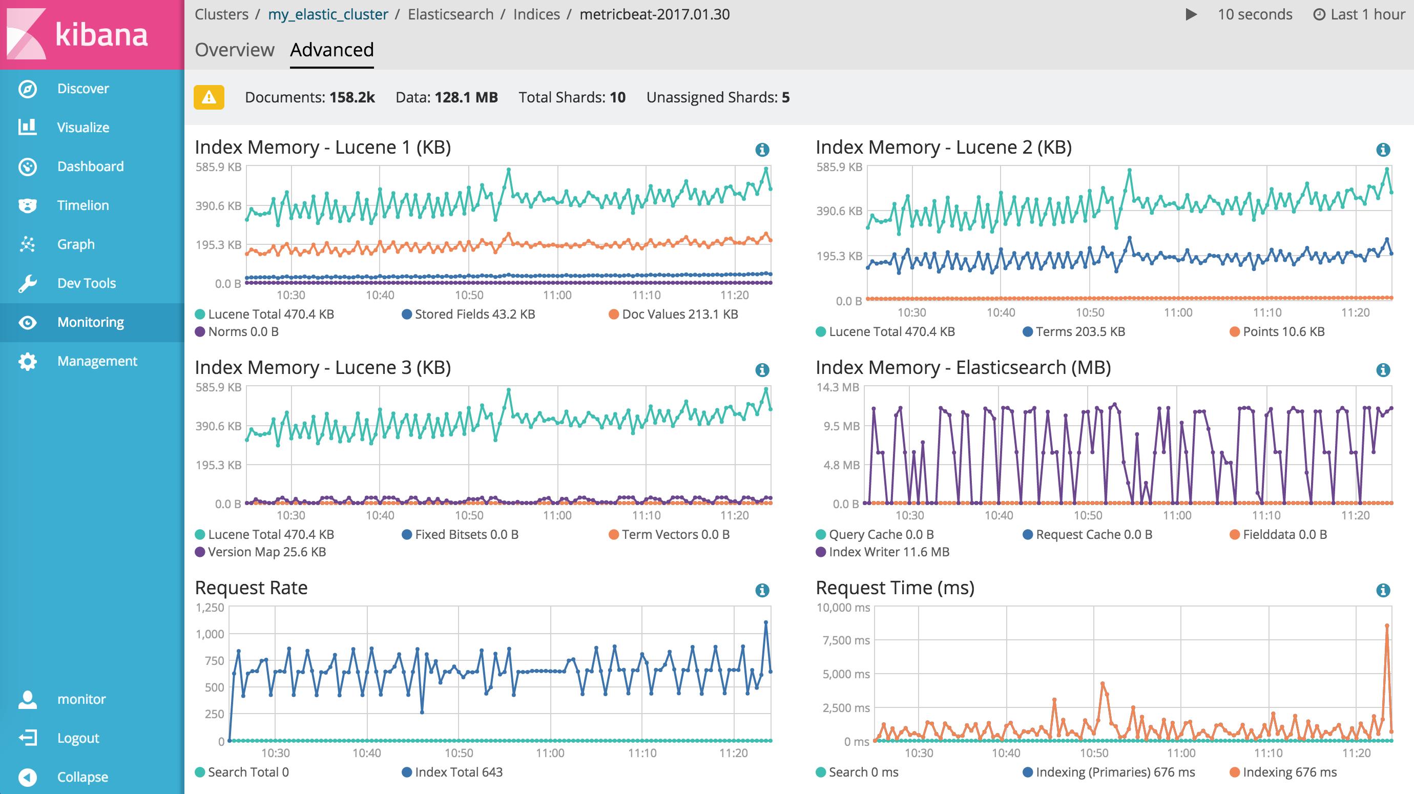 Elasticsearch Monitoring Metrics   Kibana User Guide [6 3]   Elastic