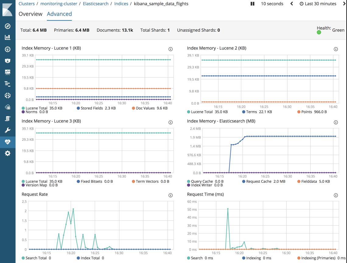 Elasticsearch Monitoring Metrics | Kibana User Guide [6 7
