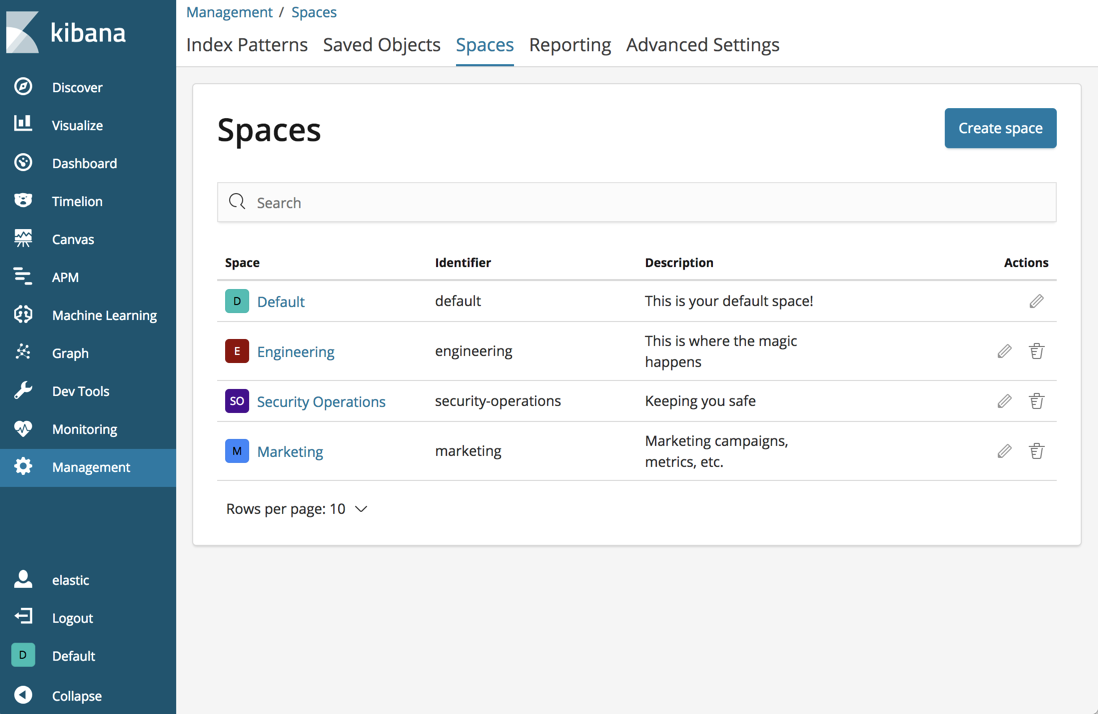 Managing spaces | Kibana User Guide [6 7] | Elastic