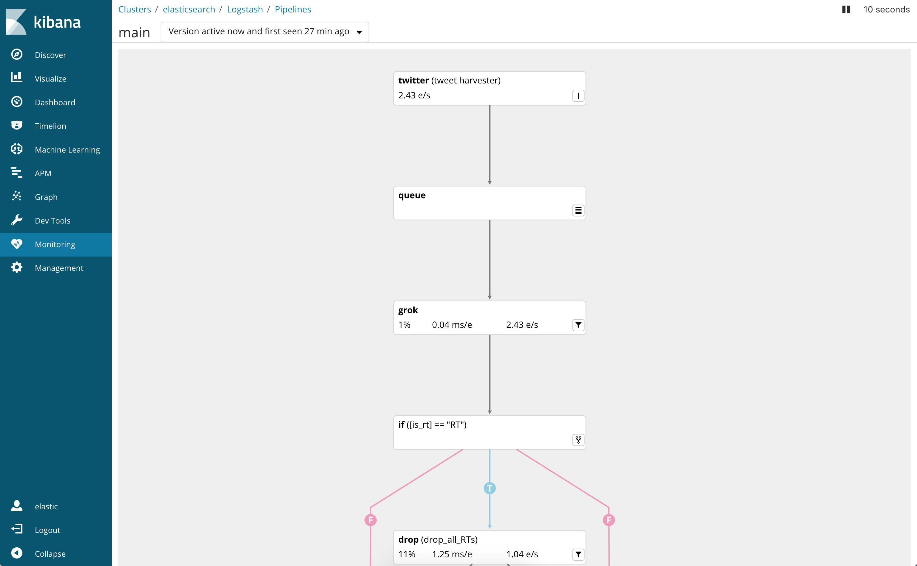 Pipeline Viewer UI | Logstash Reference [6 3] | Elastic