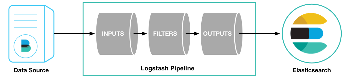 logstash description